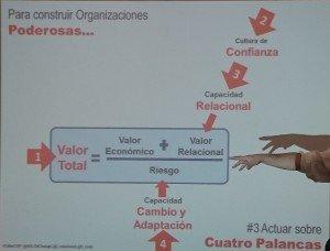 Palancas Clave #COP